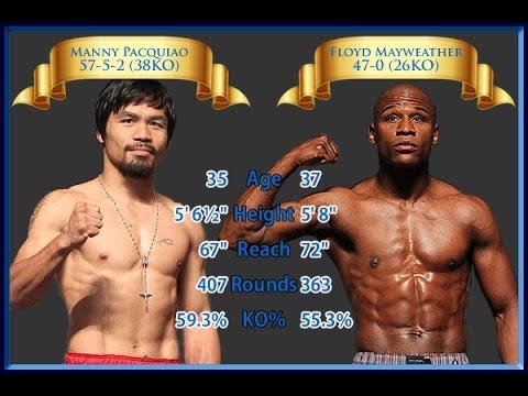 Флойд Мэйвезер vs Мэнни Пакьяо. Бокс. Взвешивание 05.2015 Floyd Mayweather, Jr. vs. Manny Pacquiao